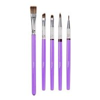 Wilton Cake Decorating Tools